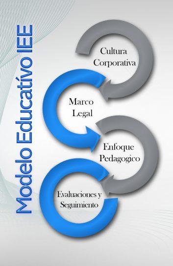 modelo_educativo_